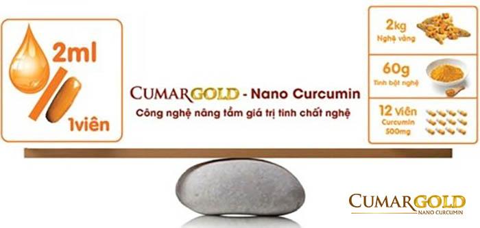 Cumargold - nano curcumin