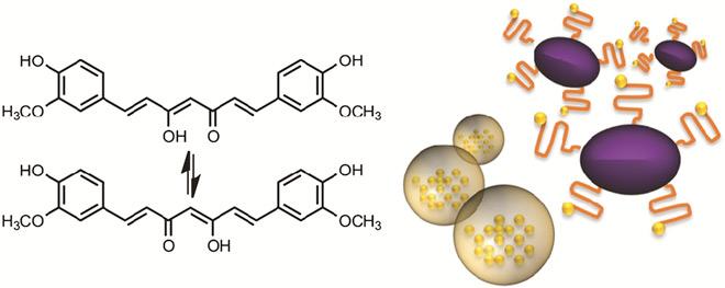 Công nghệ và tinh chất Nano Curcumin.