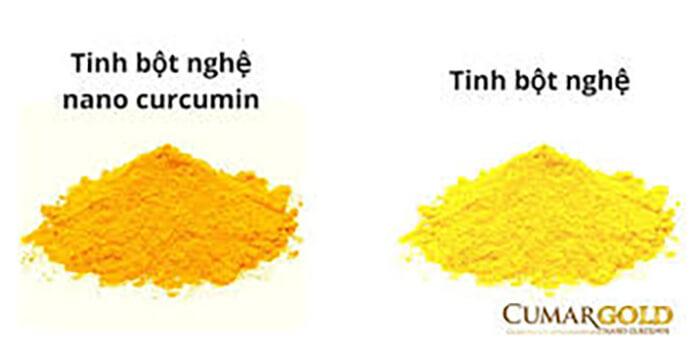Tinh bột nghệ nano curcumin