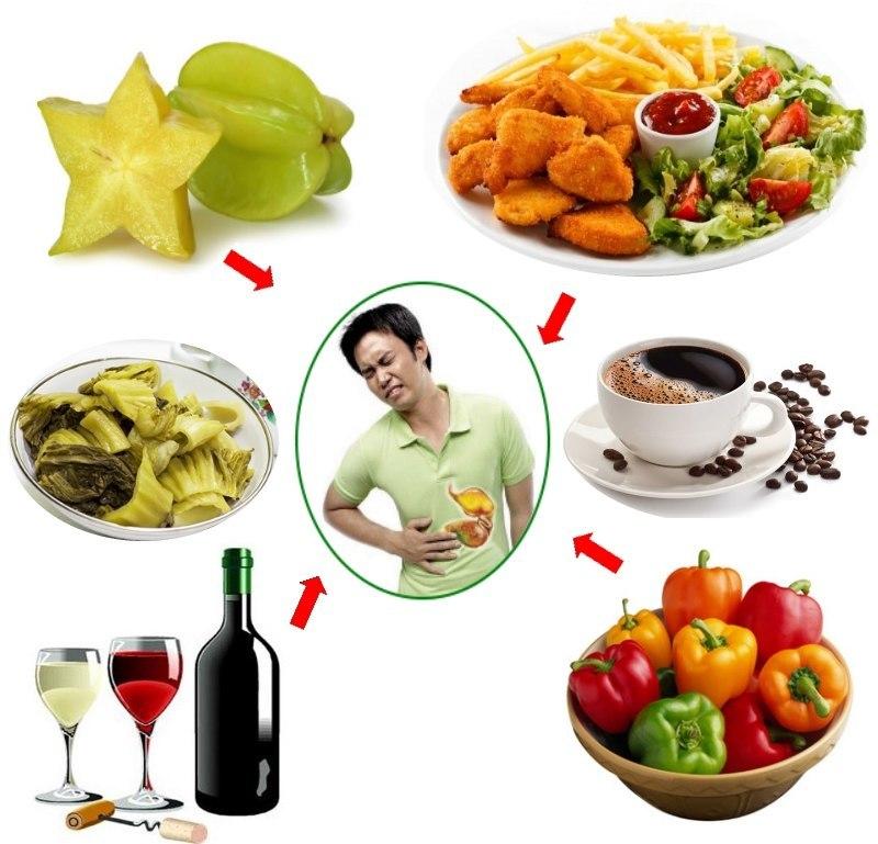 Đồ ăn có tính chua, gia vị cay nóng, đồ uống có chất kích thích là những thực phẩm cần kiêng với người bệnh đau bao tử.