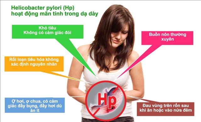 vi khuẩn hp gây đau dạ dày và triệu chứng