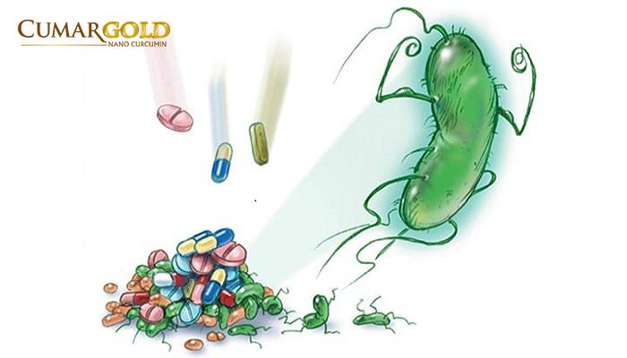Điều trị viêm trợt hang vị không do vi khuẩn HP