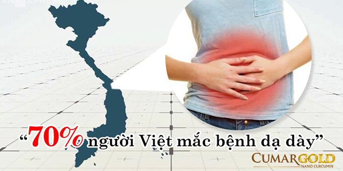 70% dân số Việt Nam có nguy cơ mắc bệnh dạ dày