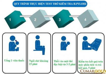 Hiểu Các Chỉ Số Vi Khuẩn HP Trong Các Phương Pháp Chẩn Đoán