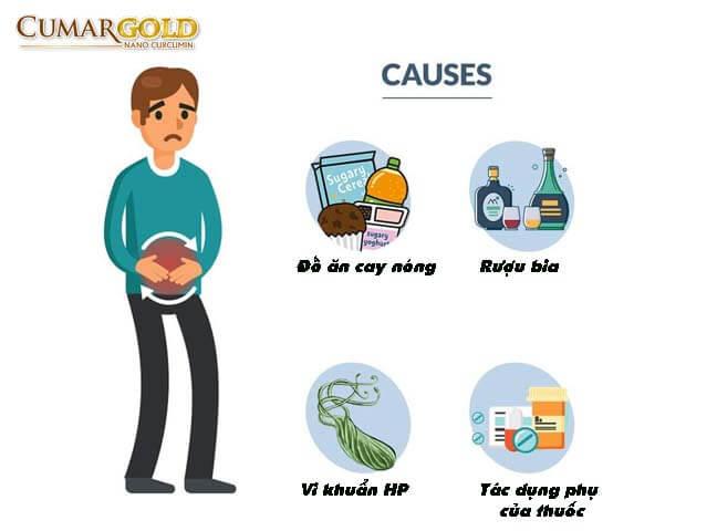 Nguyên nhân gây ra viêm dạ dày